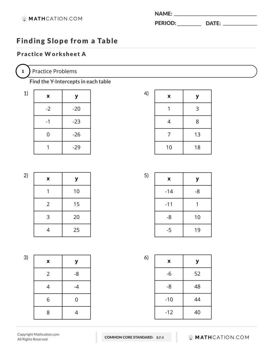 How To Find Slope Of A Table  Mathcation And Finding Slope From A Table Worksheet