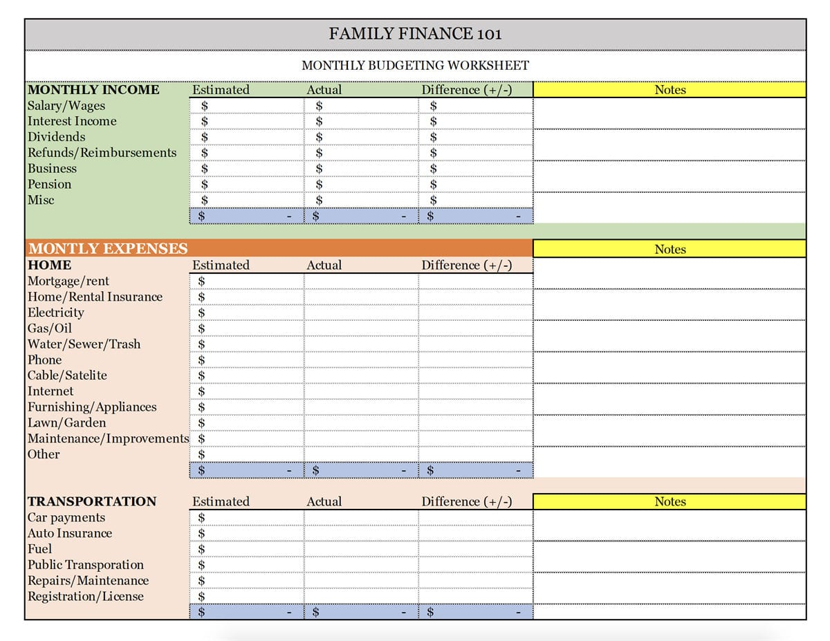 Income Vs Expenses Worksheet  Stokes Financial Group As Well As Financial Expenses Worksheet