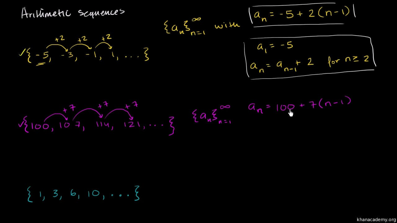 Intro To Arithmetic Sequences  Algebra Video  Khan Academy Within Introduction To Sequences Worksheet