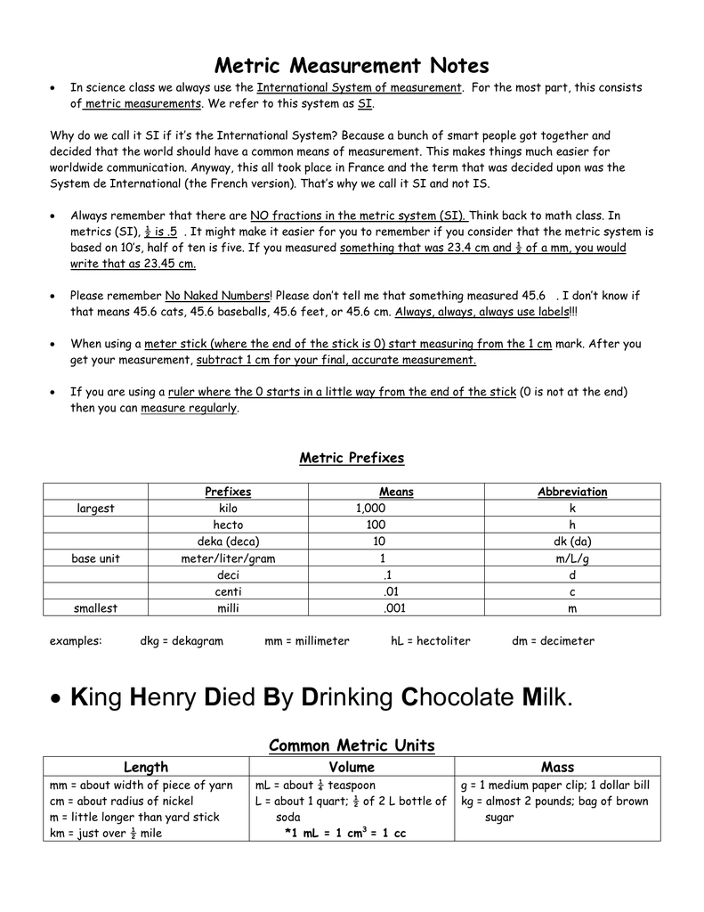 King Henry Dieddrinking Chocolate Milk For King Henry Died By Drinking Chocolate Milk Worksheet