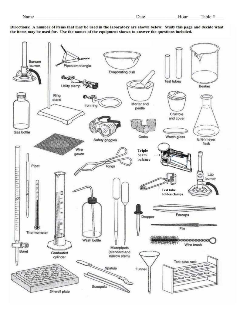 Lab Equipment Worksheet Or Chemistry Lab Equipment Worksheet
