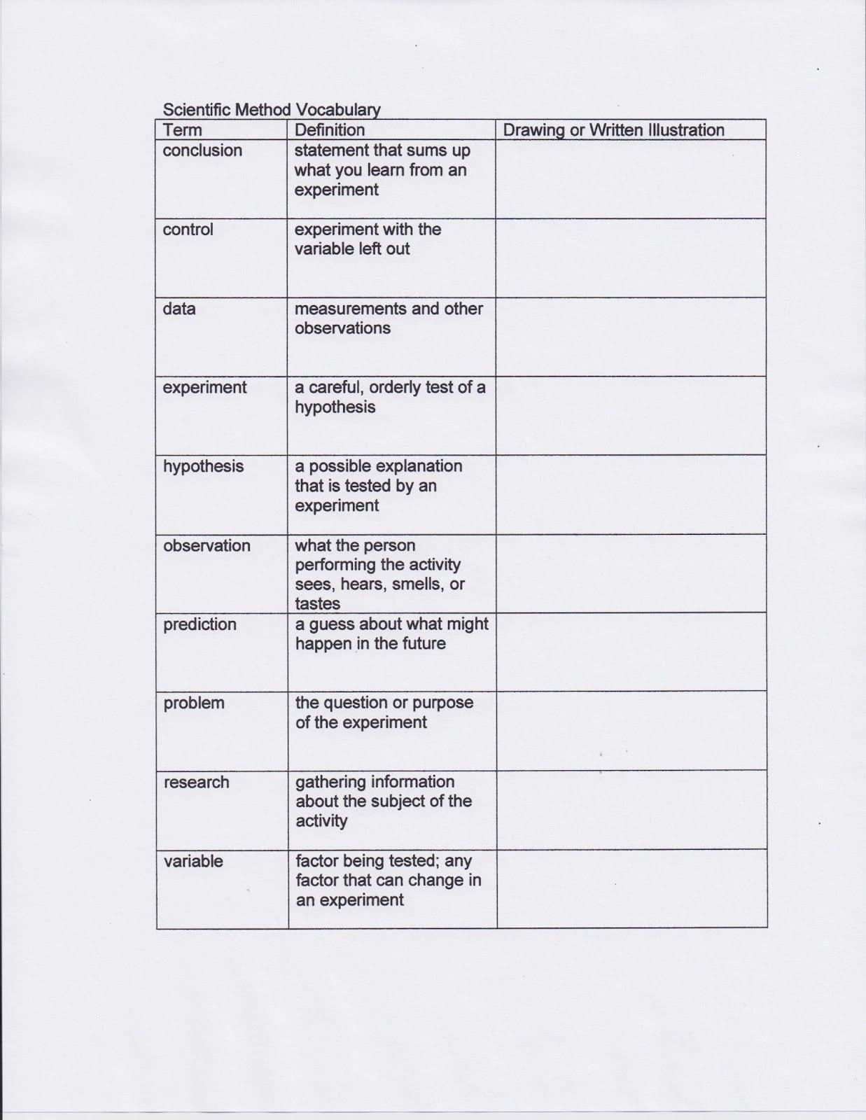 Lab Safety Worksheet Answer Key  Briefencounters For Zombie Lab Safety Worksheet