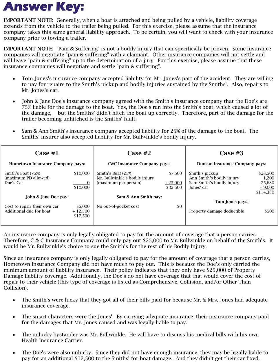 Lesson Plan Auto Insurance  Pdf With Auto Liability Limits Worksheet Answers