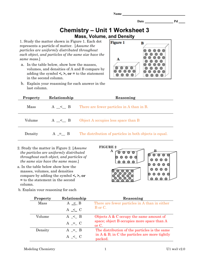 Mass Volume And Density For Unit 2 Worksheet 1 Chemistry Answers