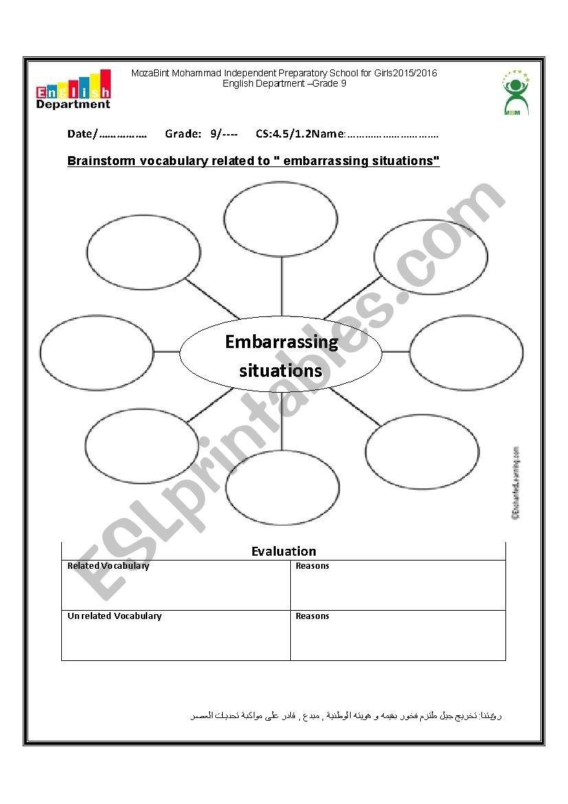 Mind Map  Esl Worksheetmadamamr And Mind Map Worksheet
