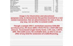 Mortgage Closing Costs  What Do They Include and Closing Cost Worksheet