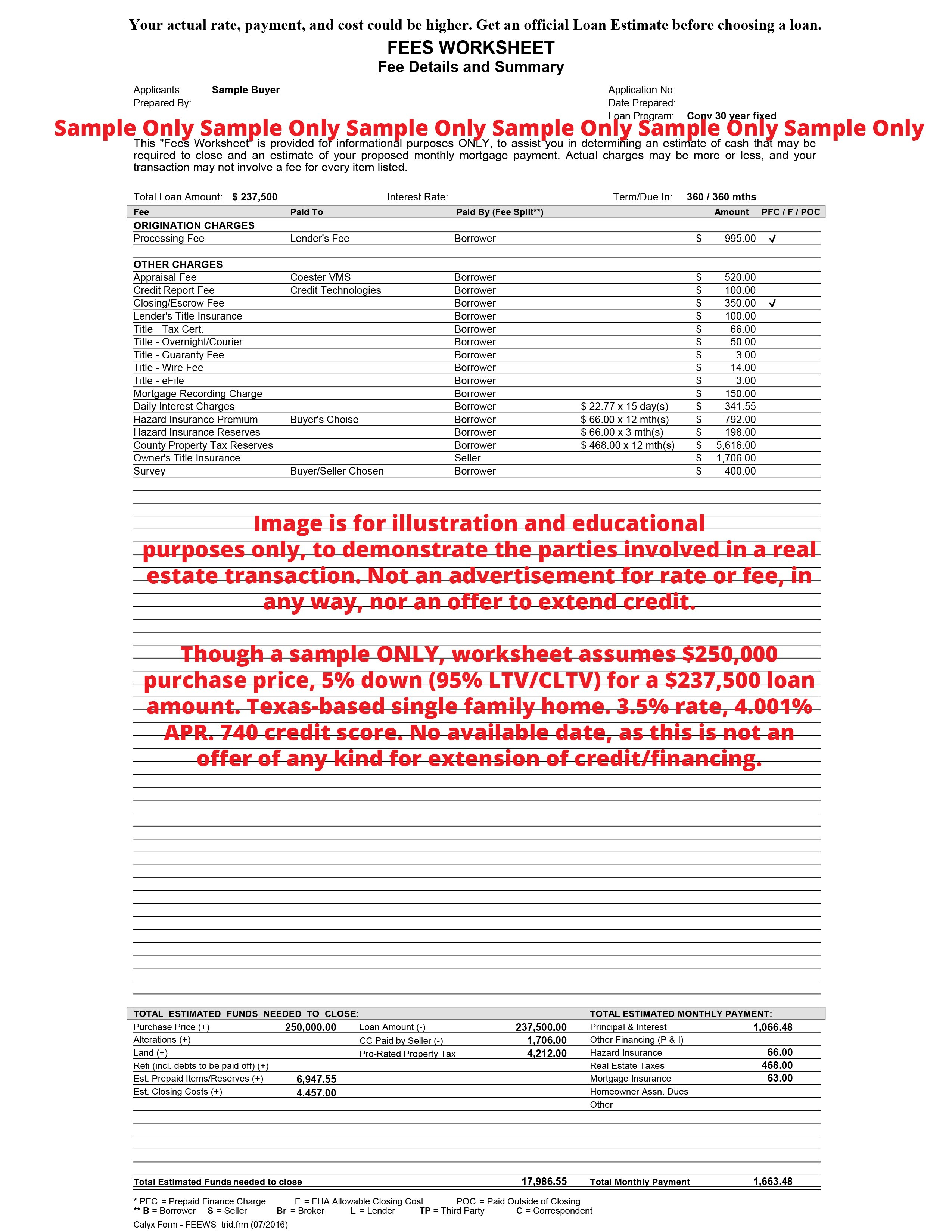 Mortgage Closing Costs  What Do They Include Inside Seller Closing Cost Worksheet