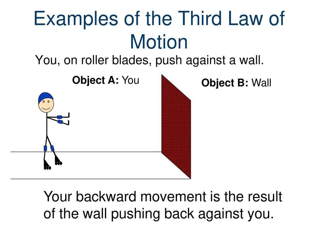 Newton's Second Law Of Motion Worksheet Answers Physics Classroom And Newton039S Second Law Worksheet Answers