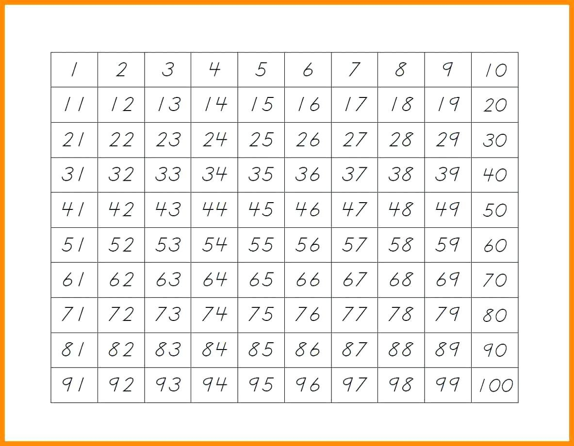 Number Tracing Worksheets 1 100 – Celanadalamwanitaclub Intended For Number Tracing Worksheets 1 100