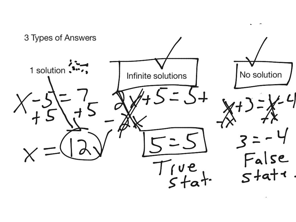 One Solution No Solution Infinitely Many Solutions  Math Algebra And One Solution No Solution Infinite Solutions Worksheet