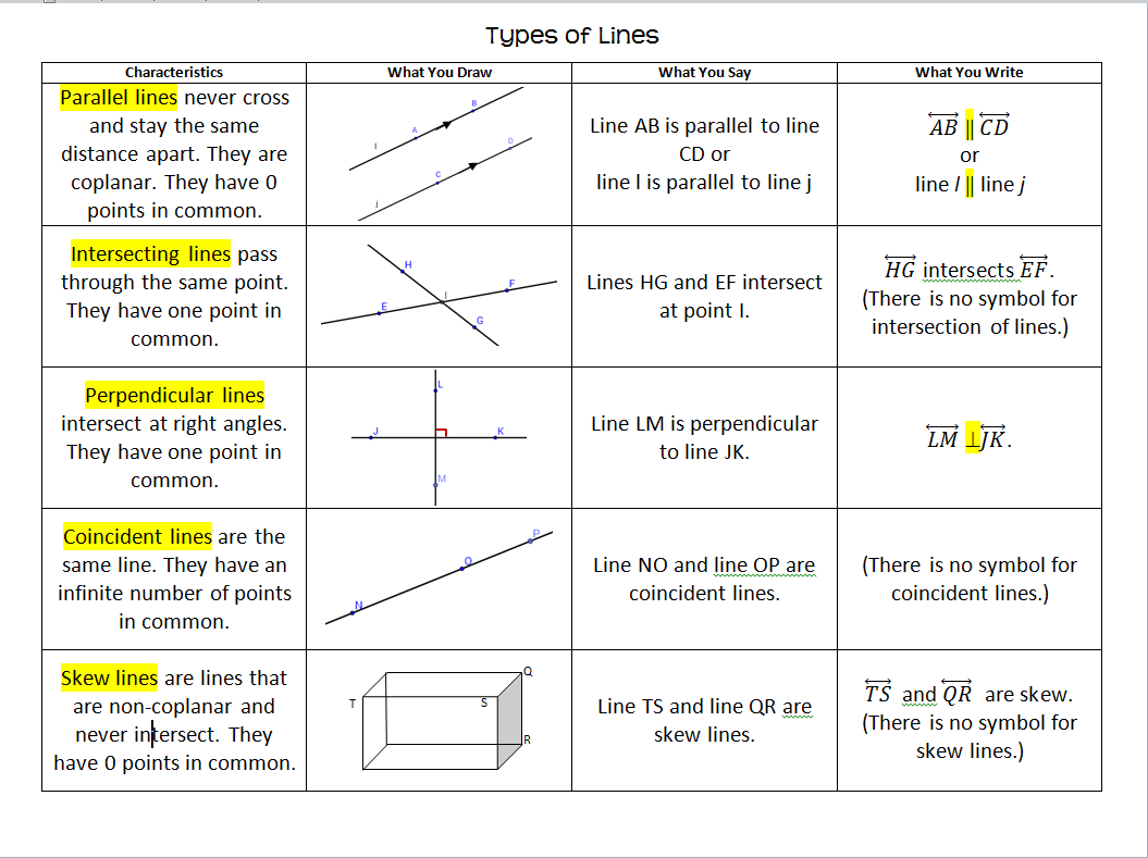 Parallel And Perpendicular Lines  Systry With Regard To Parallel Perpendicular And Intersecting Lines Worksheet Answers