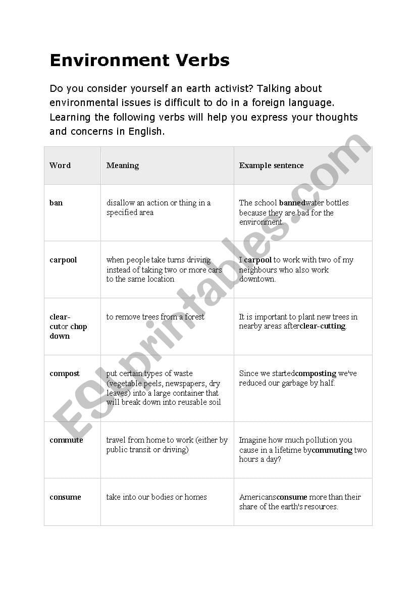 Pollution Vocabulary  Esl Worksheetracha08 Throughout Pollution Vocabulary Worksheet