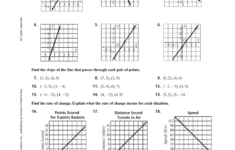 Practice 61 Rate Of Change And Slope 3 4 and 5 4 Slope As A Rate Of Change Worksheet
