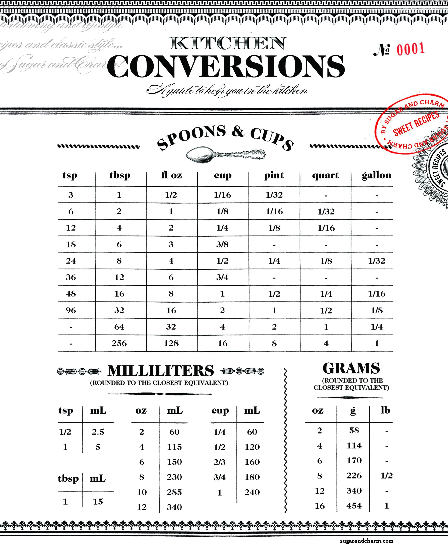Printable Kitchen Conversion Chart  Sugar And Charm Inside Kitchen Equivalents Worksheet