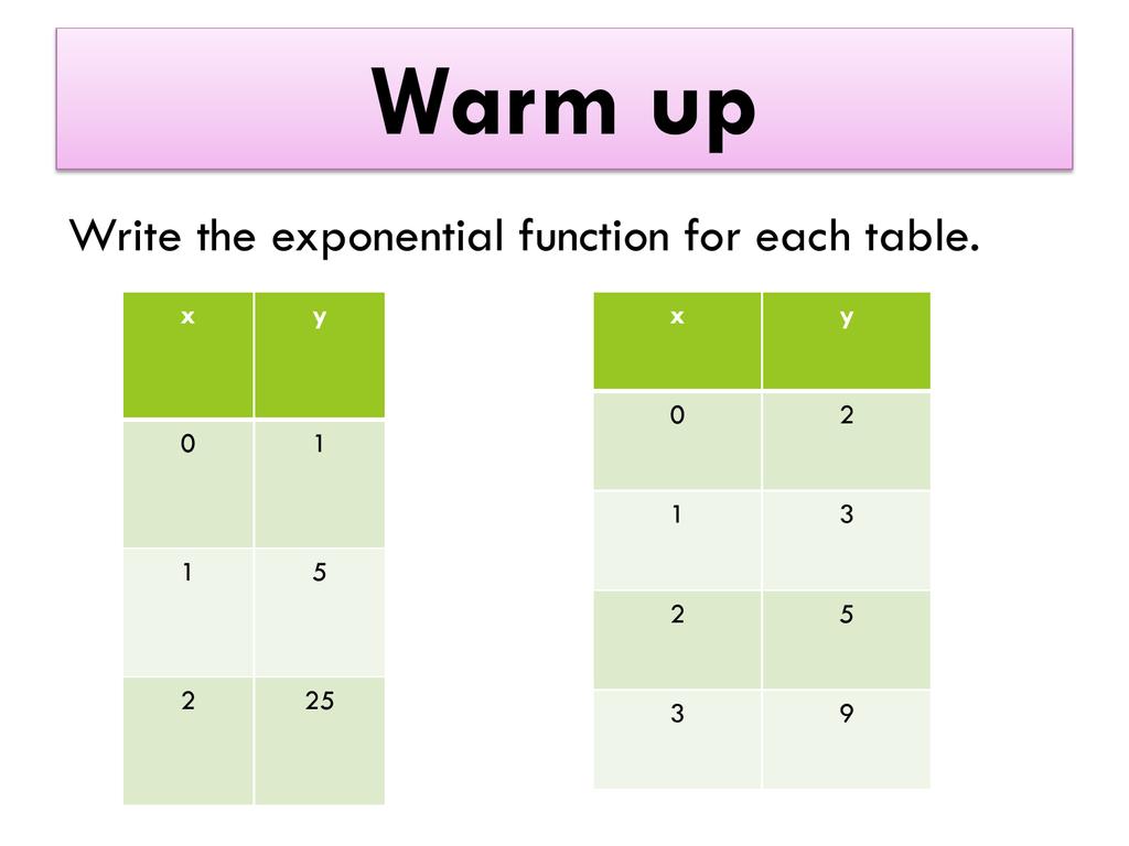 Recursive And Explicit Formulas For Sequences Throughout Explicit And Recursive Sequences Practice Worksheet