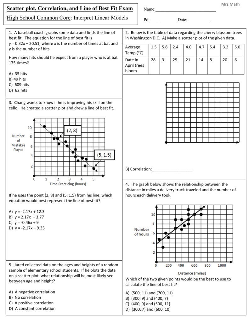 Scatter Plot Correlation And Line Of Best Fit Exam High School Pertaining To Scatter Plots And Lines Of Best Fit Worksheet