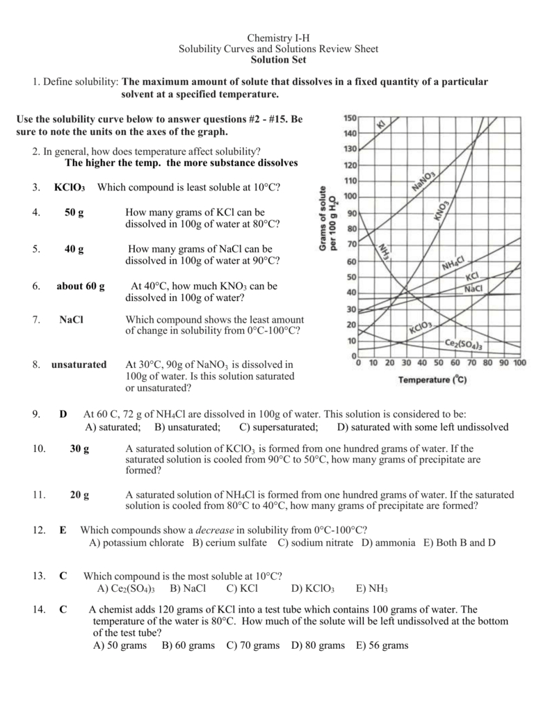 Solutions Worksheet Answers Chemistry — excelguider.com
