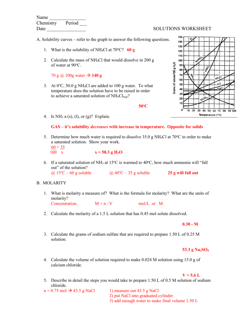 Solutions Worksheet Throughout Solutions Worksheet Answers Chemistry