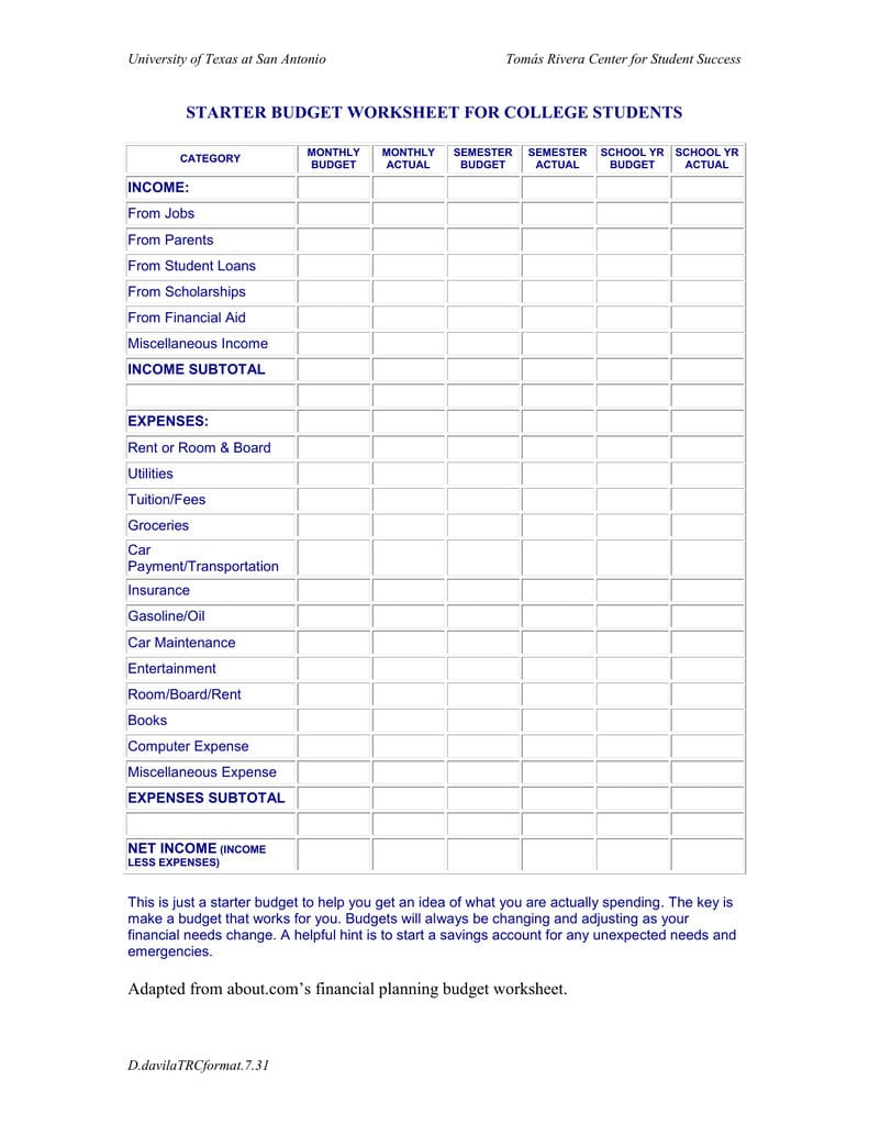 Starter Budget Worksheet For College Students With Financial Expenses Worksheet