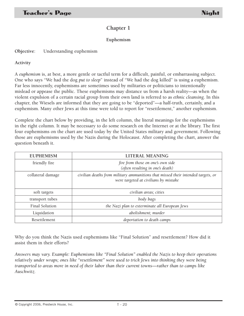 Teacher's Page Night Chapter 1 Or Reproducible Student Worksheet