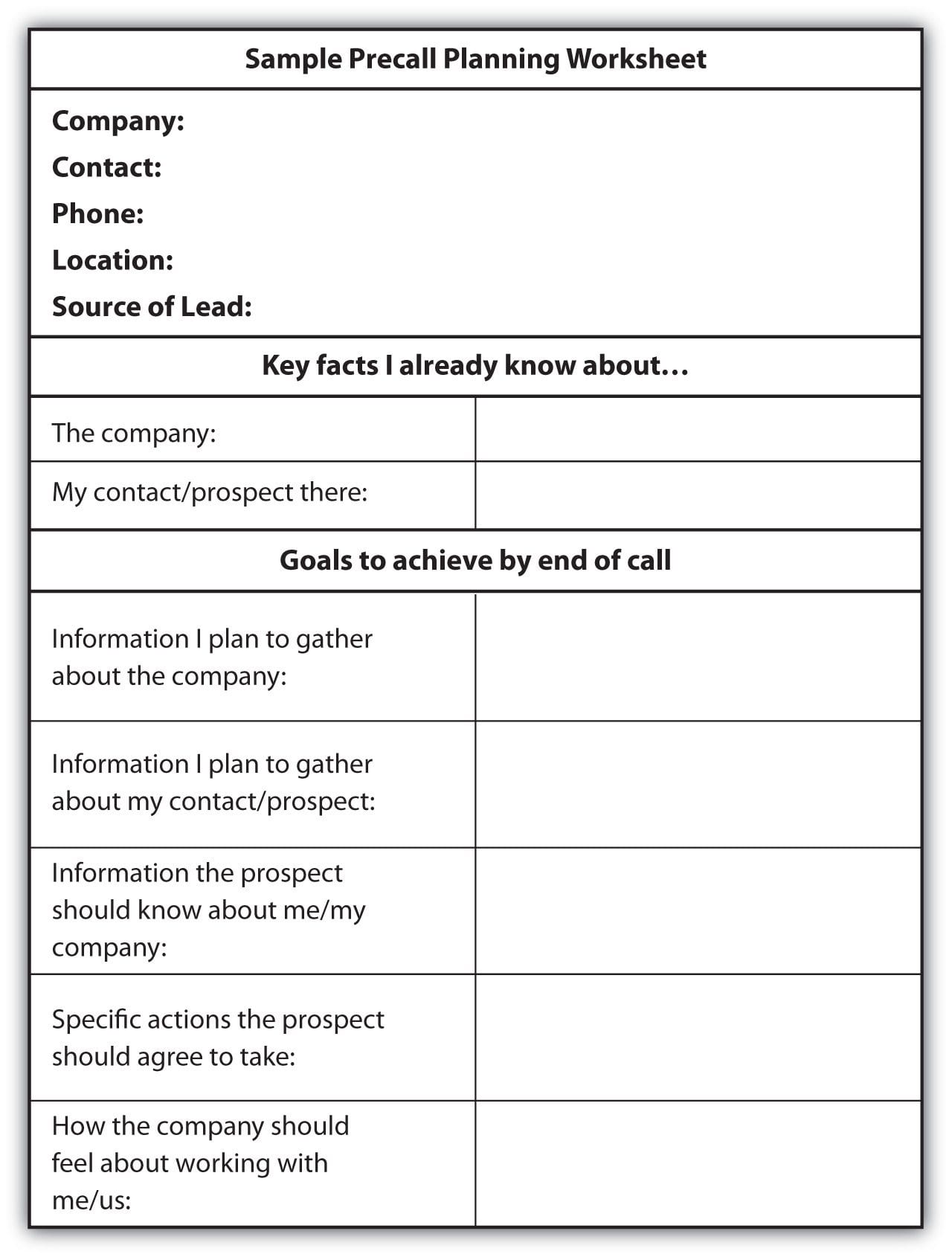 The Preapproach The Power Of Preparation Together With Sales Pre Call Planning Worksheet