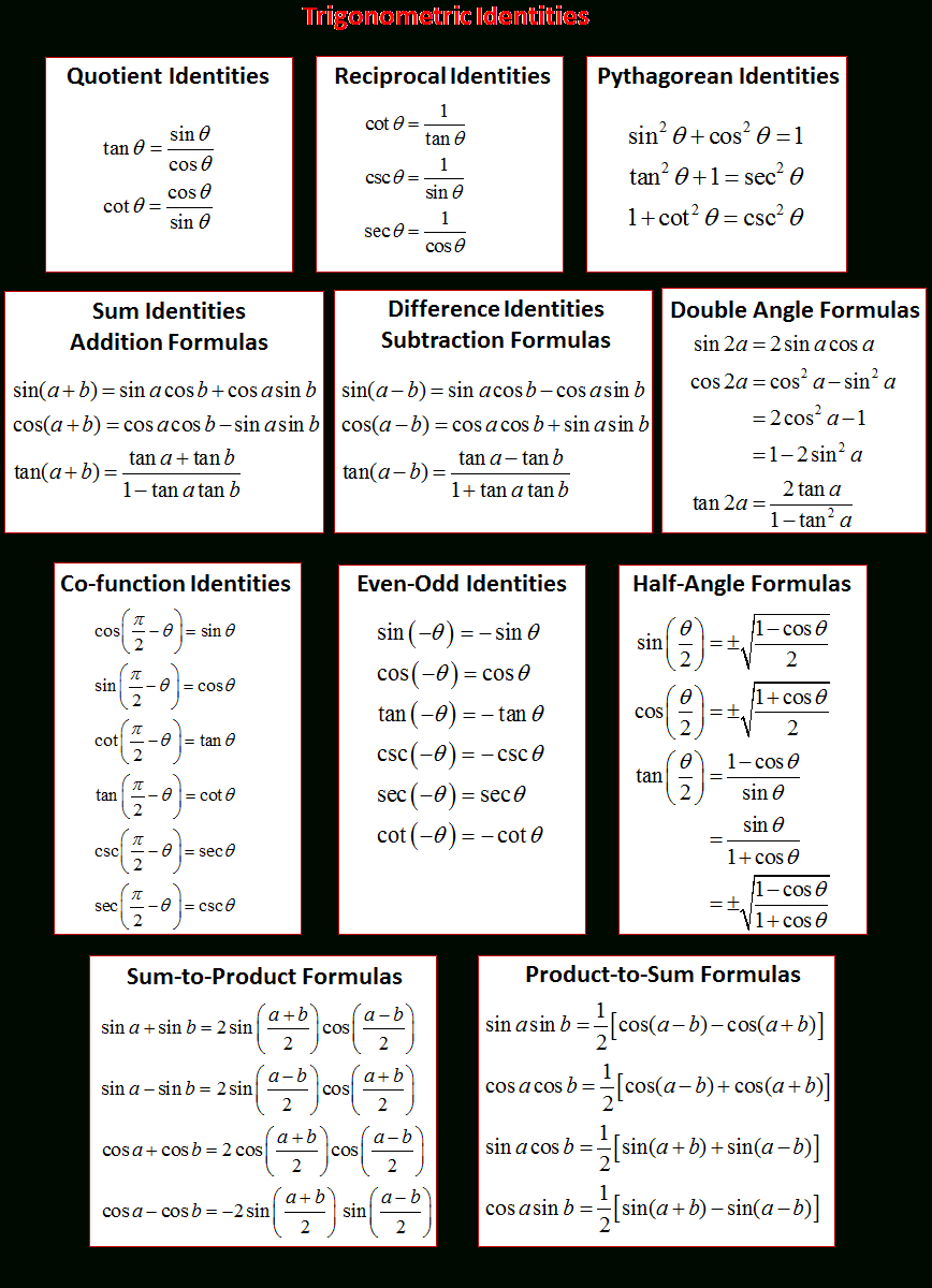 Trigonometric Identities Solutions Examples Videos Within Worksheet The Basic 8 Trig Identities
