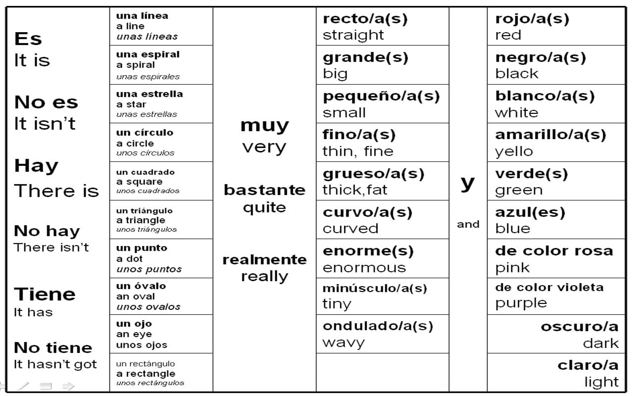 Vocabulary  Year 7 Spanish For Spanish For Beginners Worksheets