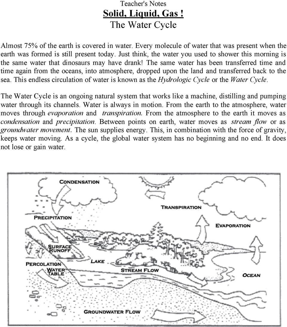 Water Water Everywhere Worksheet Answers  Briefencounters Within Water Water Everywhere Worksheet Answers