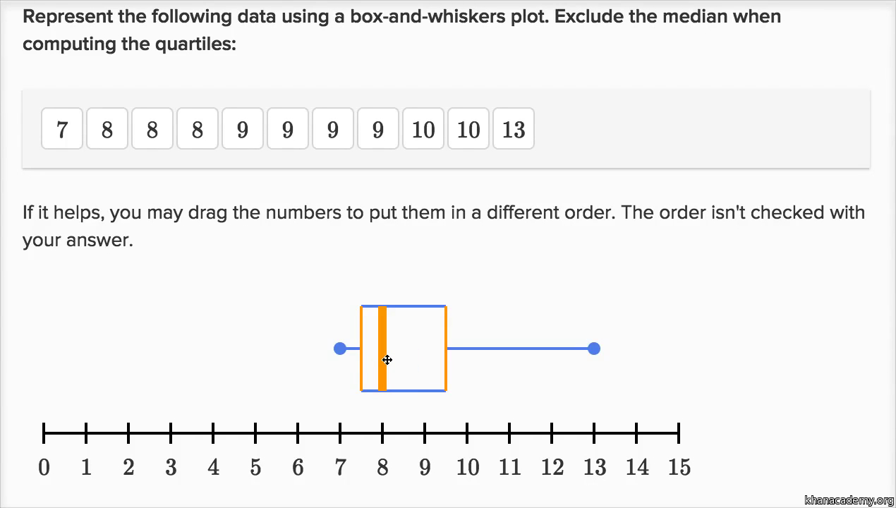 Worked Example Creating A Box Plot Odd Number Of Data Points Or Interpreting Box And Whisker Plots Worksheet