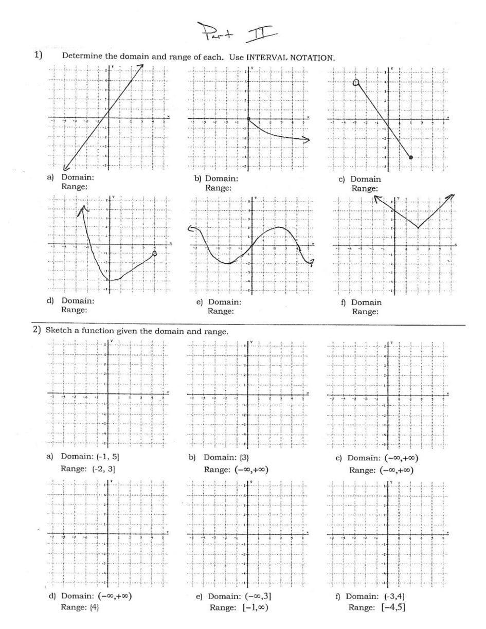 Worksheet Domain And Range Worksheets And Range Worksheets Algebra Also Domain And Range Practice Worksheet