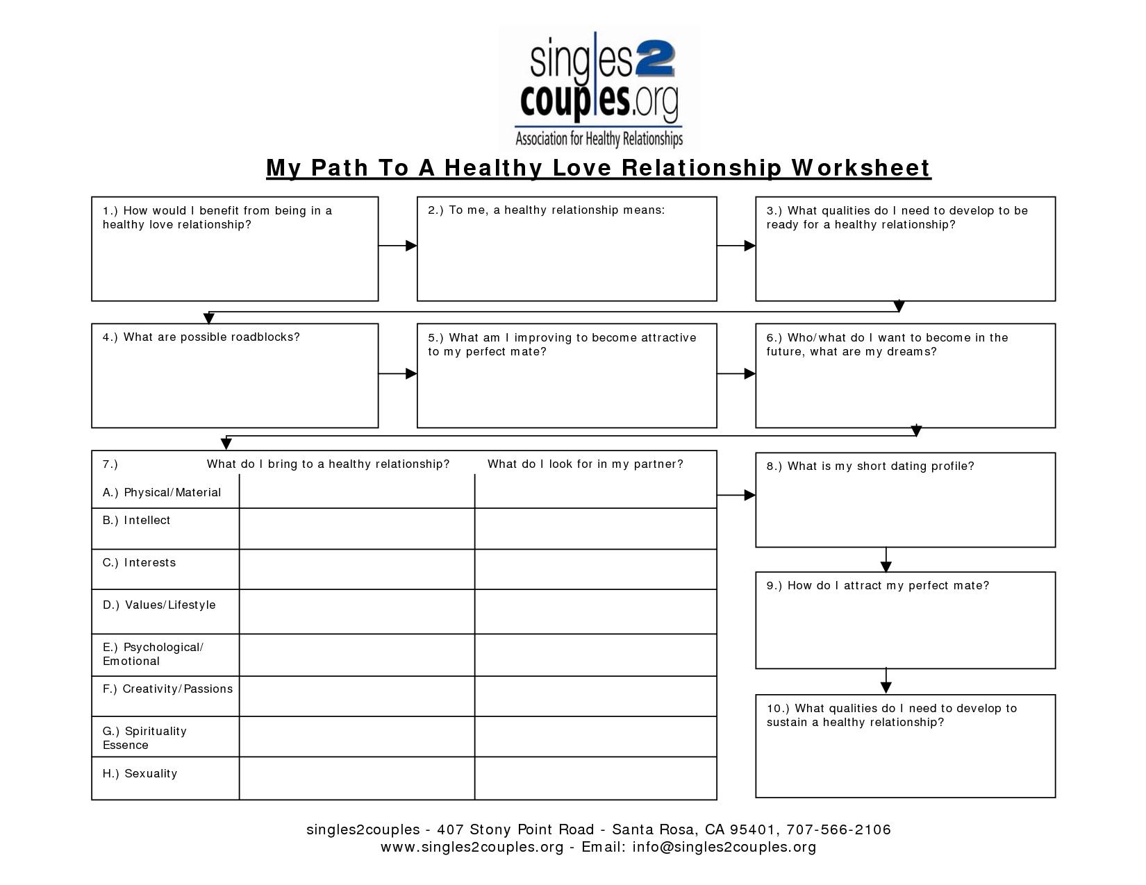 Worksheet Healthy Relationships Worksheets Dbt Behaviour Chain For Building Healthy Relationships Worksheets