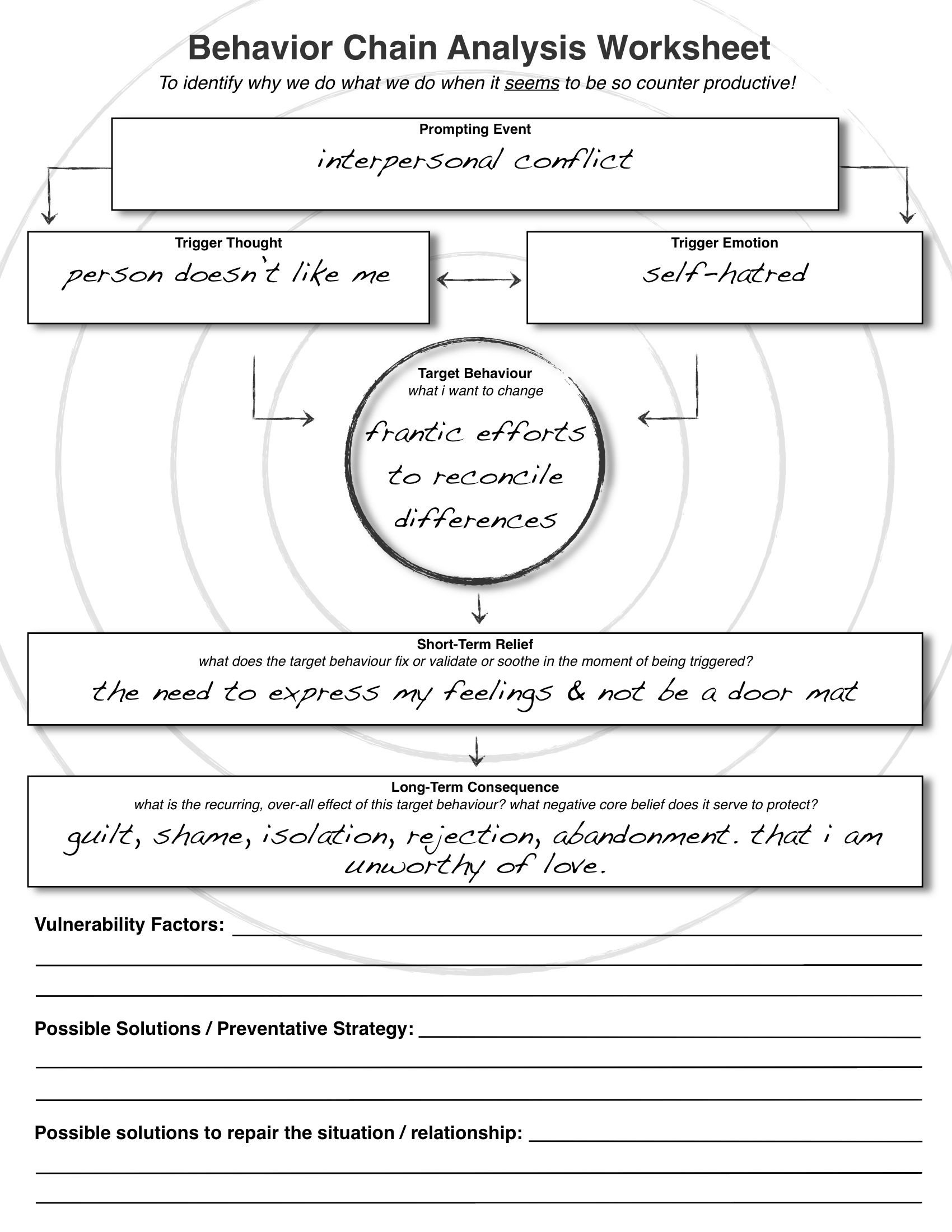 Worksheet Rebt Worksheet Rebt Worksheet Pdf Printables Behavior Within Anxiety Worksheets Pdf