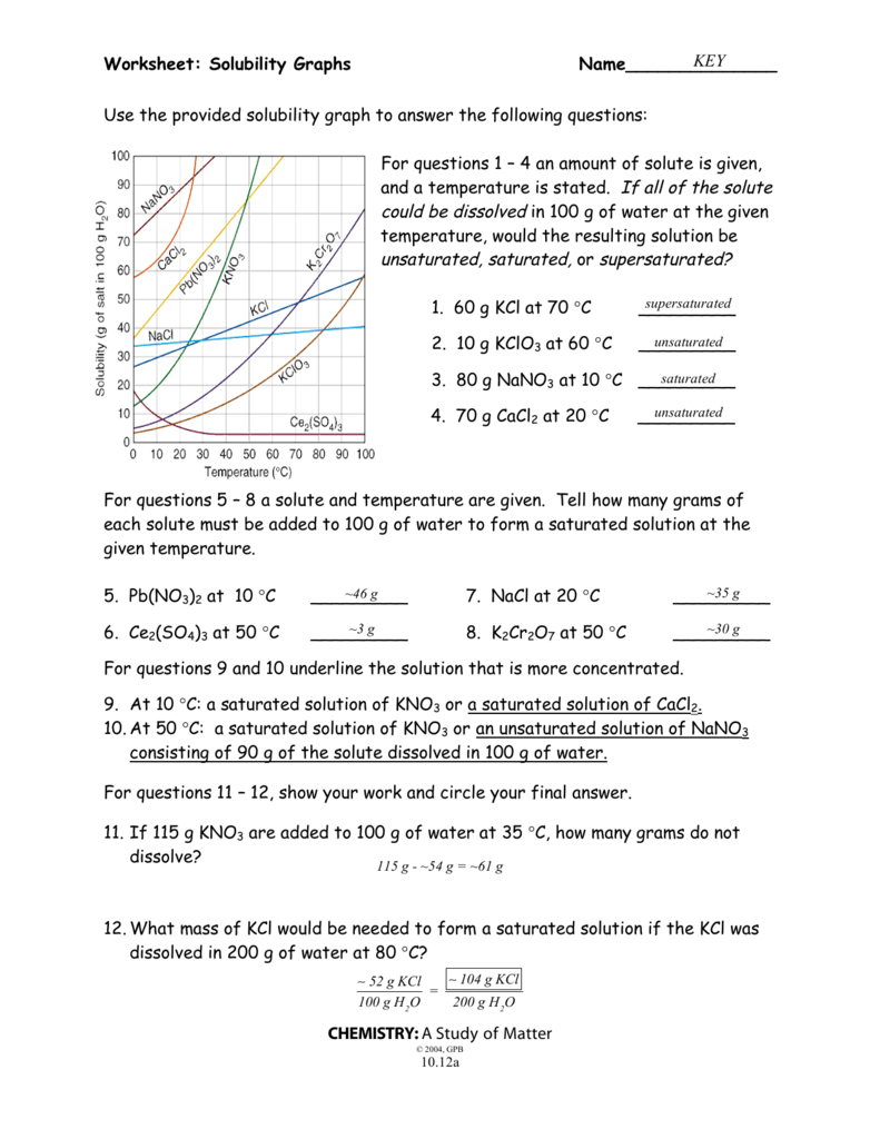Worksheet Solubility Graphs Name Chemistry Or Solutions Worksheet Answers Chemistry