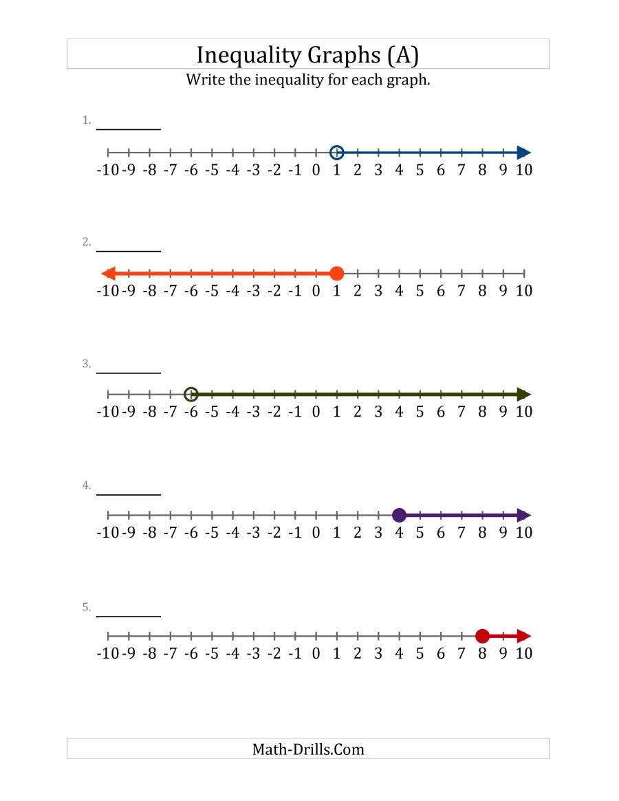 Write Inequalities From Number Lines A Regarding Graphing Inequalities On A Number Line Worksheet