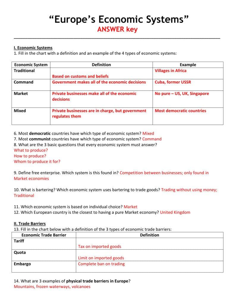 Econ Study Guide Answer Key Inside The Market Economy Worksheet Answer Key
